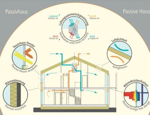 Casa Passiva Legnitaly